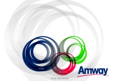 Косметика Amway